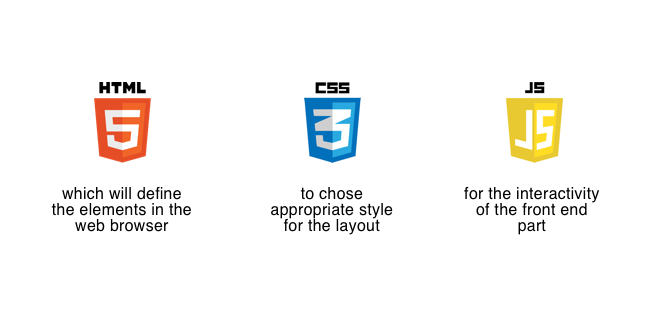 choose a technology stack for web application development