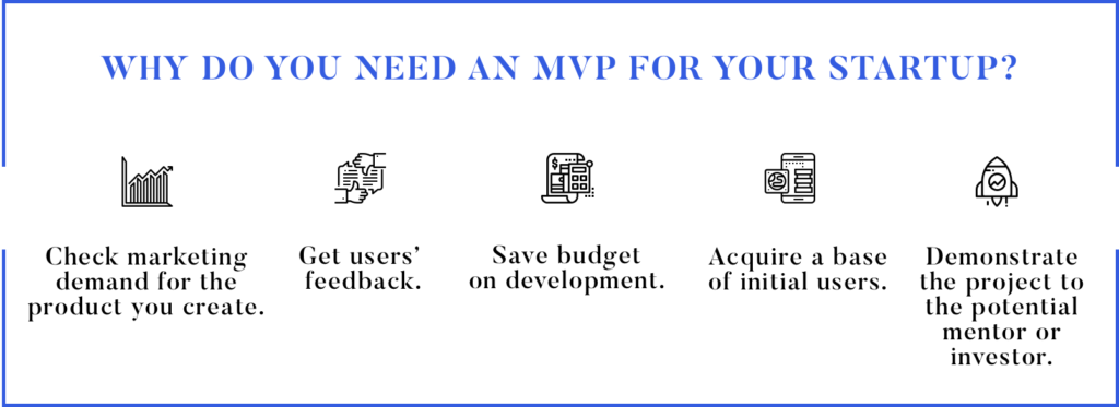 what does mvp stand for