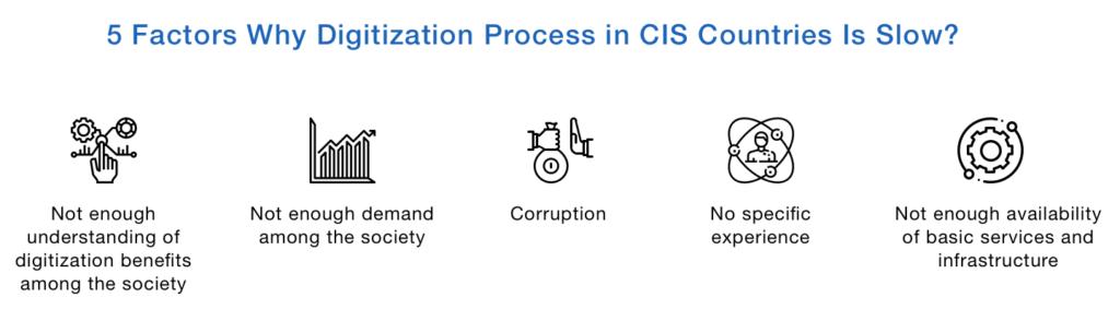 factors that prevent the digitization