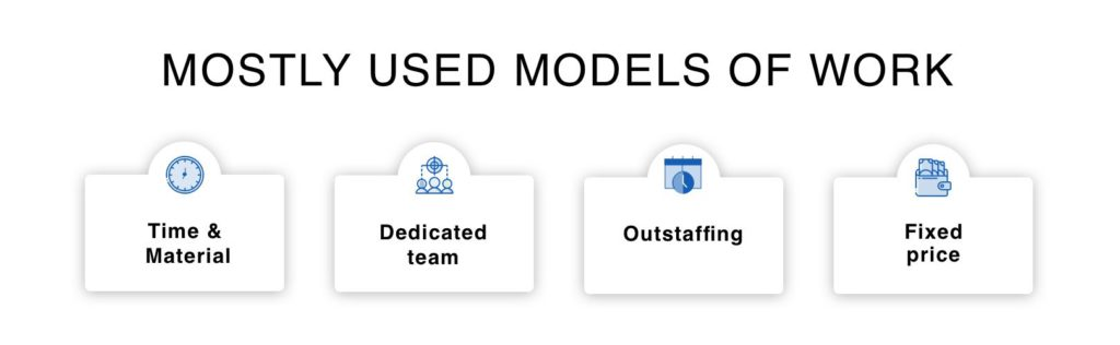 software development models of work