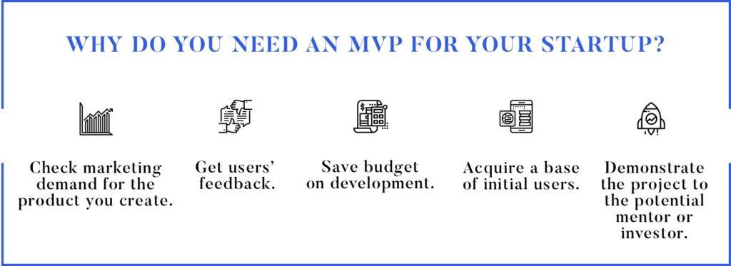 software development for startups