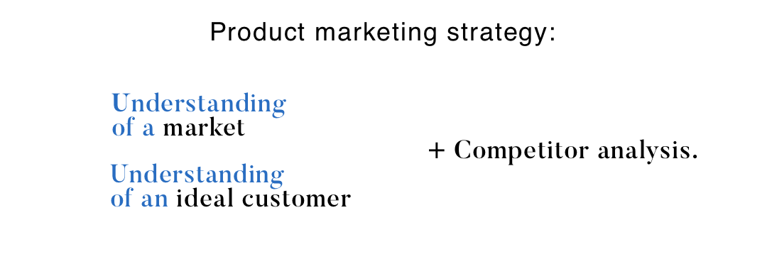 product promotion strategy