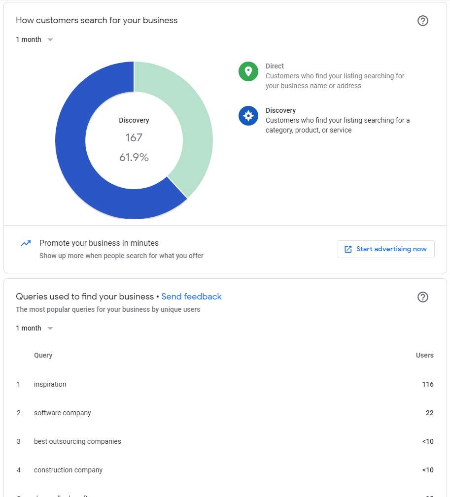 google my business website pros and cons