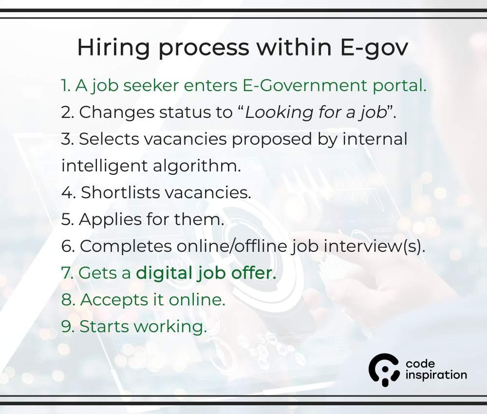 e-government services development
