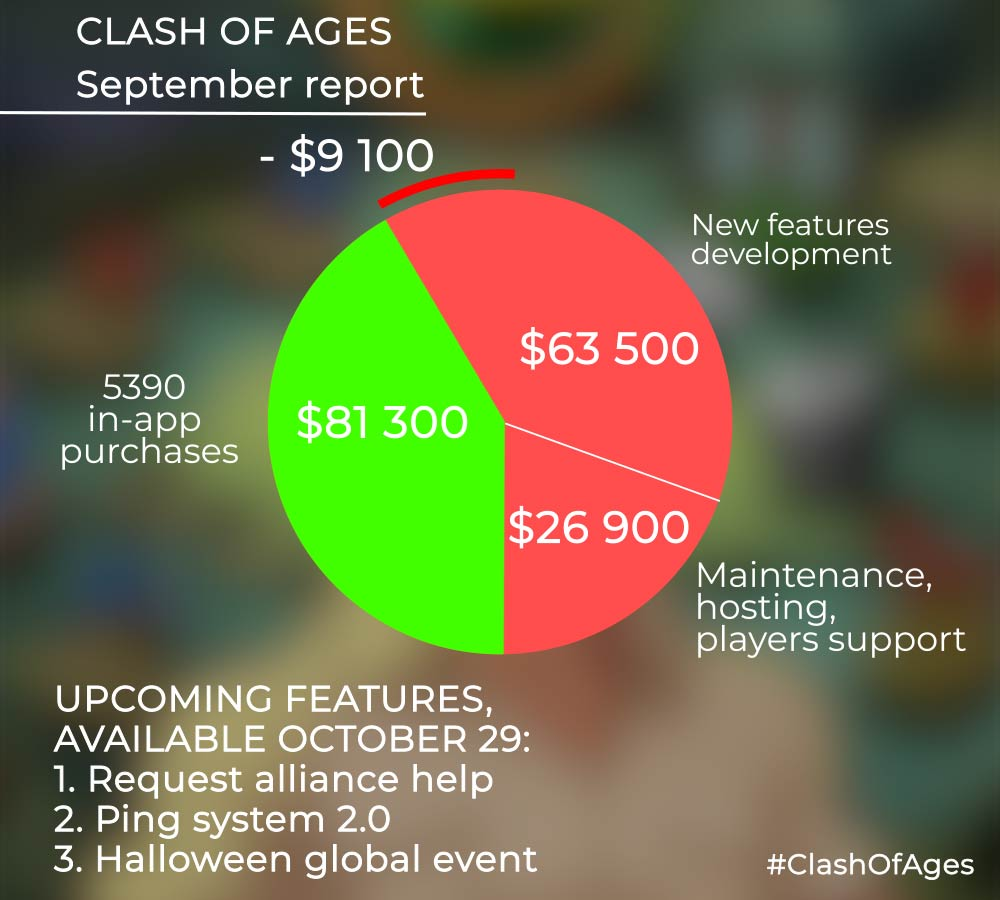 mobile games pros and cons